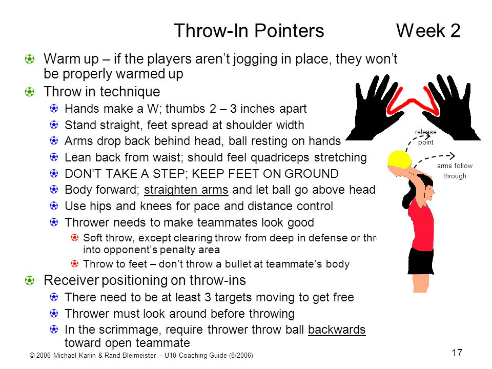 © 2006 Michael Karlin & Rand Bleimeister - U10 Coaching Guide (8/2006) 17 Throw-In PointersWeek 2 Warm up – if the players arent jogging in place, the