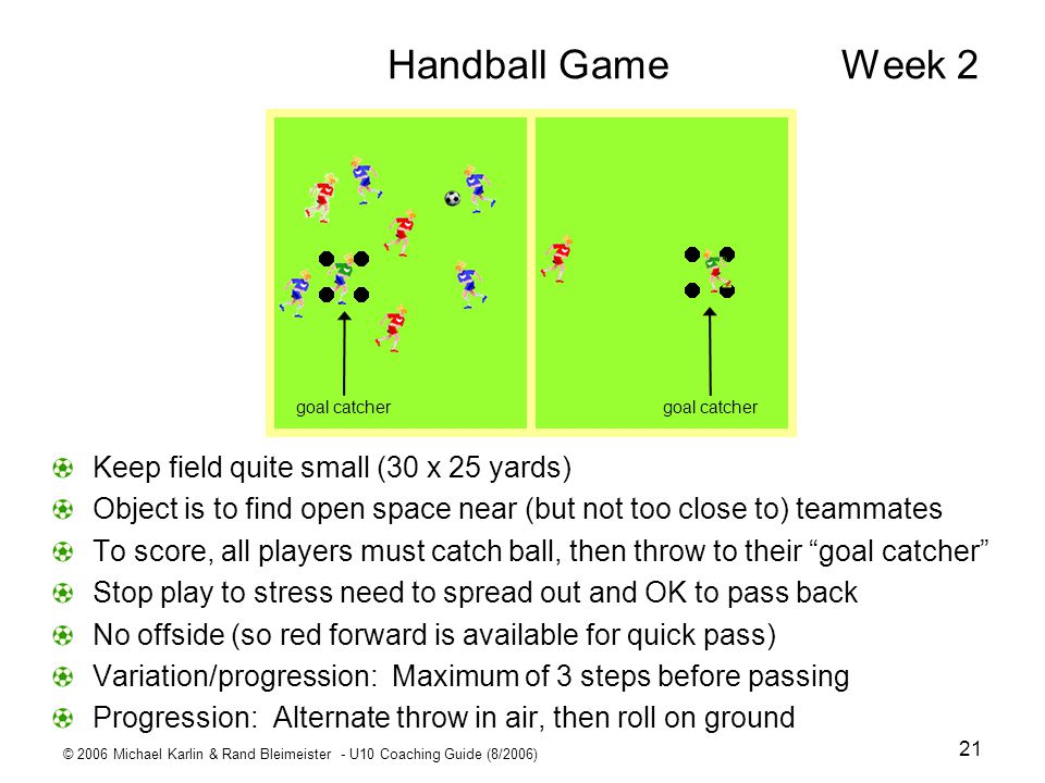 © 2006 Michael Karlin & Rand Bleimeister - U10 Coaching Guide (8/2006) 21 Handball GameWeek 2 Keep field quite small (30 x 25 yards) Object is to find