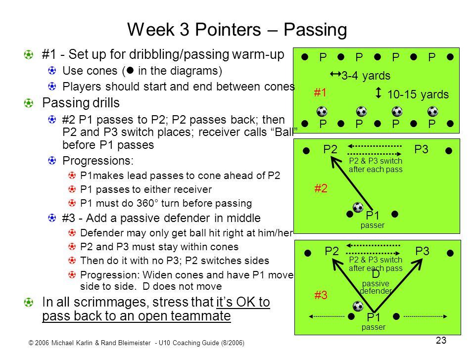 © 2006 Michael Karlin & Rand Bleimeister - U10 Coaching Guide (8/2006) 23 Week 3 Pointers – Passing P1 passer P3P2 P1 passer P3P2 D passive defender #