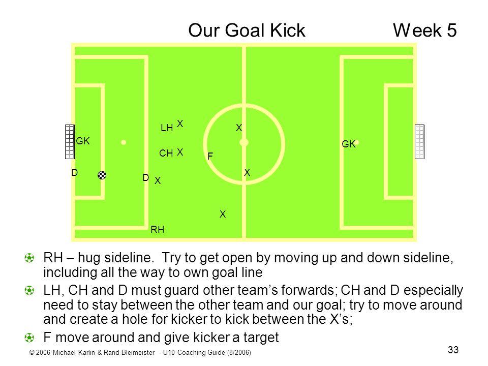 © 2006 Michael Karlin & Rand Bleimeister - U10 Coaching Guide (8/2006) 33 Our Goal Kick Week 5 X X X X X D CH D LH RH F GK X RH – hug sideline. Try to