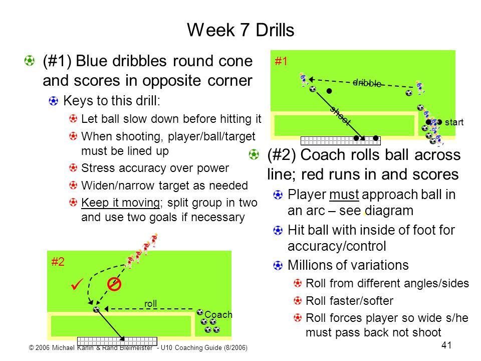 © 2006 Michael Karlin & Rand Bleimeister - U10 Coaching Guide (8/2006) 41 Week 7 Drills (#1) Blue dribbles round cone and scores in opposite corner Ke