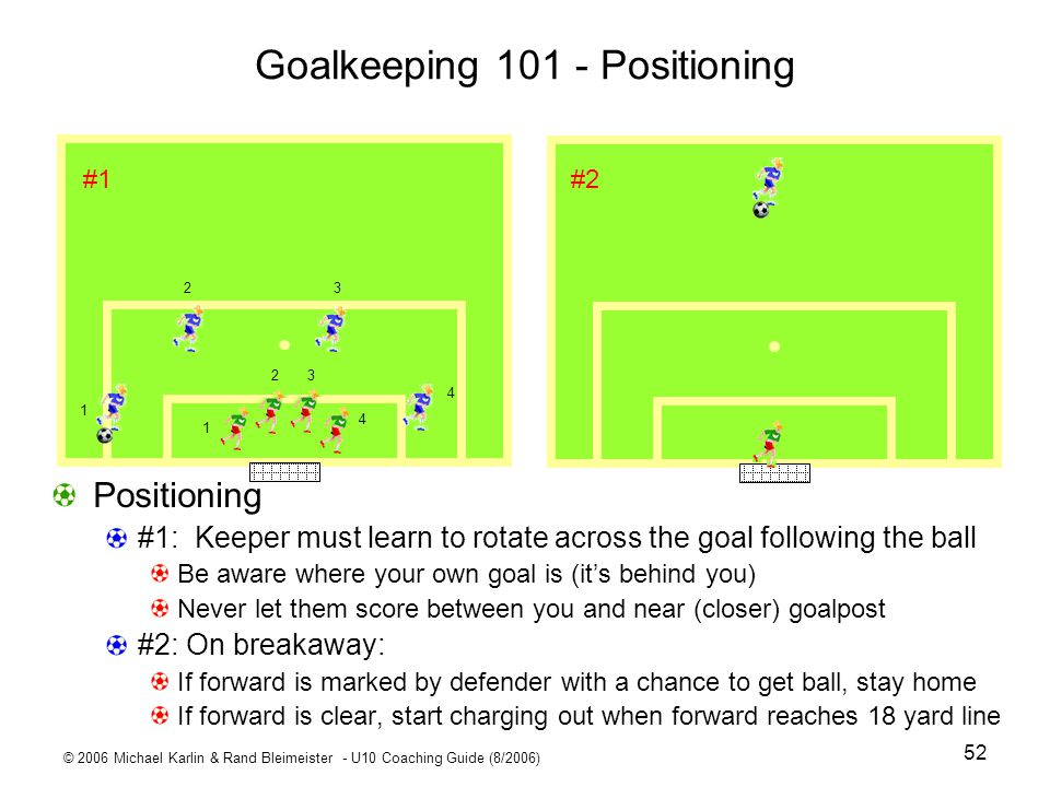 © 2006 Michael Karlin & Rand Bleimeister - U10 Coaching Guide (8/2006) 52 Goalkeeping 101 - Positioning Positioning #1: Keeper must learn to rotate ac