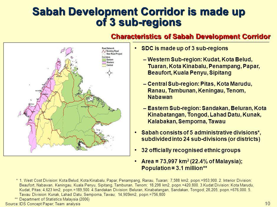 10 Characteristics of Sabah Development Corridor SDC is made up of 3 sub-regions –Western Sub-region: Kudat, Kota Belud, Tuaran, Kota Kinabalu, Penampang, Papar, Beaufort, Kuala Penyu, Sipitang –Central Sub-region: Pitas, Kota Marudu, Ranau, Tambunan, Keningau, Tenom, Nabawan –Eastern Sub-region: Sandakan, Beluran, Kota Kinabatangan, Tongod, Lahad Datu, Kunak, Kalabakan, Semporna, Tawau Sabah consists of 5 administrative divisions*, subdivided into 24 sub-divisions (or districts) 32 officially recognised ethnic groups Area = 73,997 km 2 (22.4% of Malaysia); Population = 3.1 million** *1.