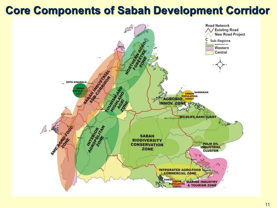 11 Core Components of Sabah Development Corridor Sub-Regions