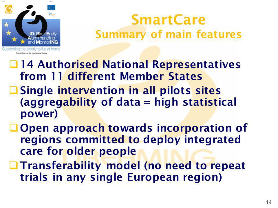 SmartCare Summary of main features 14 Authorised National Representatives from 11 different Member States Single intervention in all pilots sites (aggregability of data = high statistical power) Open approach towards incorporation of regions committed to deploy integrated care for older people Transferability model (no need to repeat trials in any single European region) 14