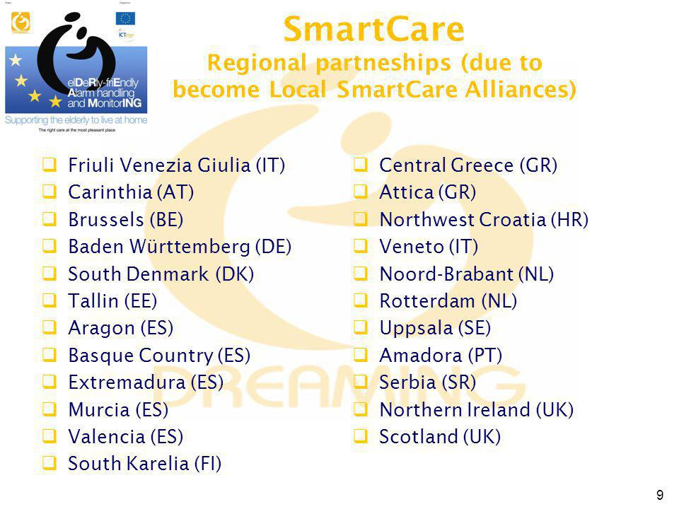Regional partneships (due to become Local SmartCare Alliances) Friuli Venezia Giulia (IT) Carinthia (AT) Brussels (BE) Baden Württemberg (DE) South Denmark (DK) Tallin (EE) Aragon (ES) Basque Country (ES) Extremadura (ES) Murcia (ES) Valencia (ES) South Karelia (FI) Central Greece (GR) Attica (GR) Northwest Croatia (HR) Veneto (IT) Noord-Brabant (NL) Rotterdam (NL) Uppsala (SE) Amadora (PT) Serbia (SR) Northern Ireland (UK) Scotland (UK) 9