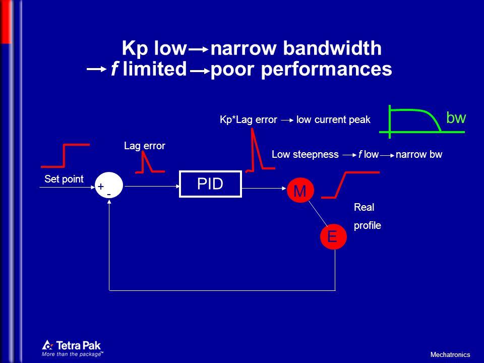 Mechatronics Kp low narrow bandwidth f limited poor performances PID M E Set point + - Lag error Kp*Lag error low current peak Real profile bw Low ste
