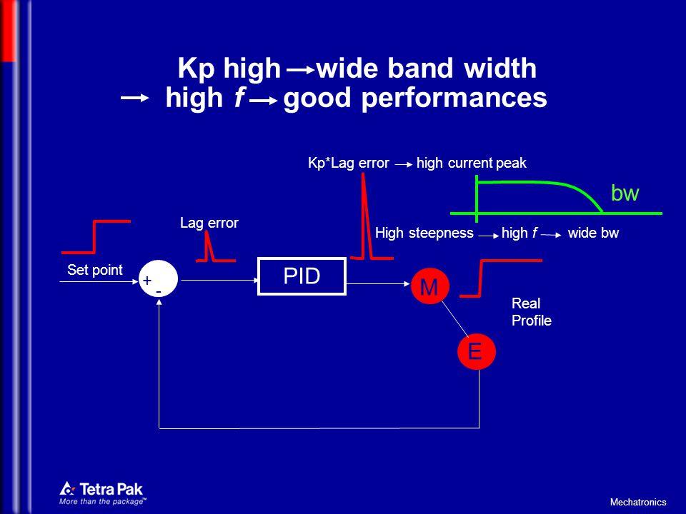 Mechatronics Kp high wide band width high f good performances bw PID M E Set point + - Lag error Kp*Lag error high current peak Real Profile High stee