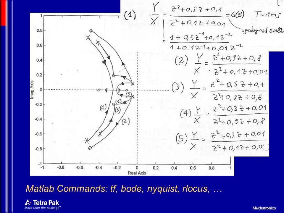 Mechatronics Matlab Commands: tf, bode, nyquist, rlocus, …