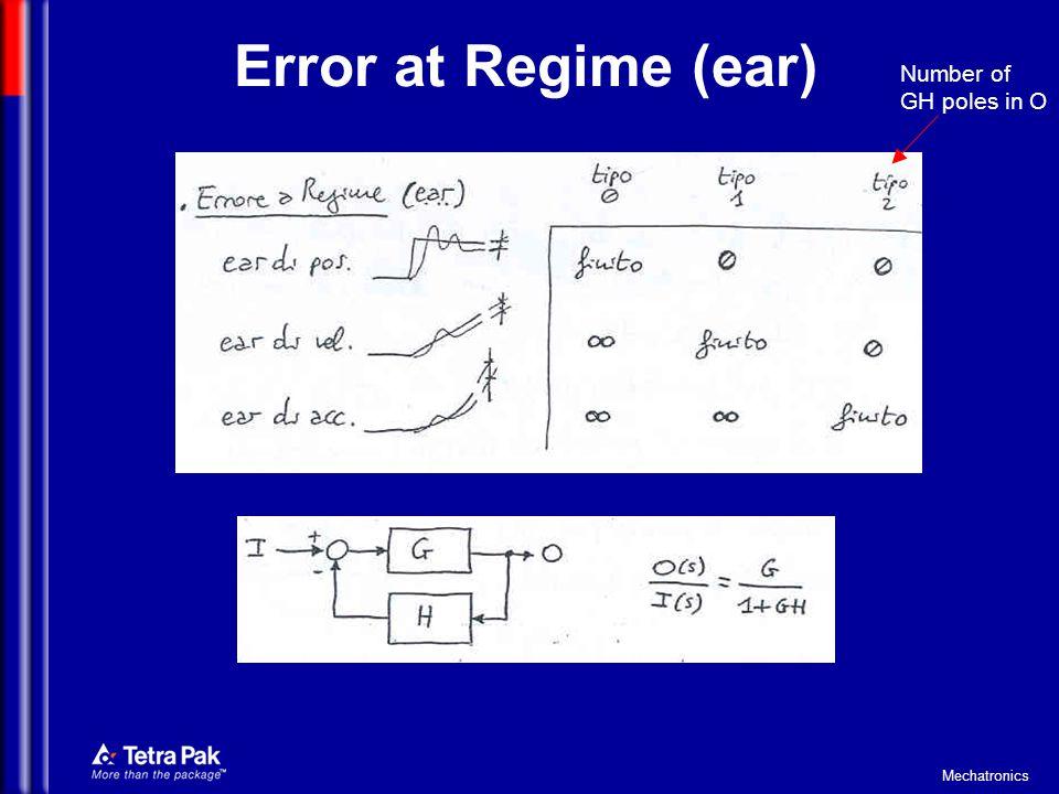 Mechatronics Error at Regime (ear) Number of GH poles in O