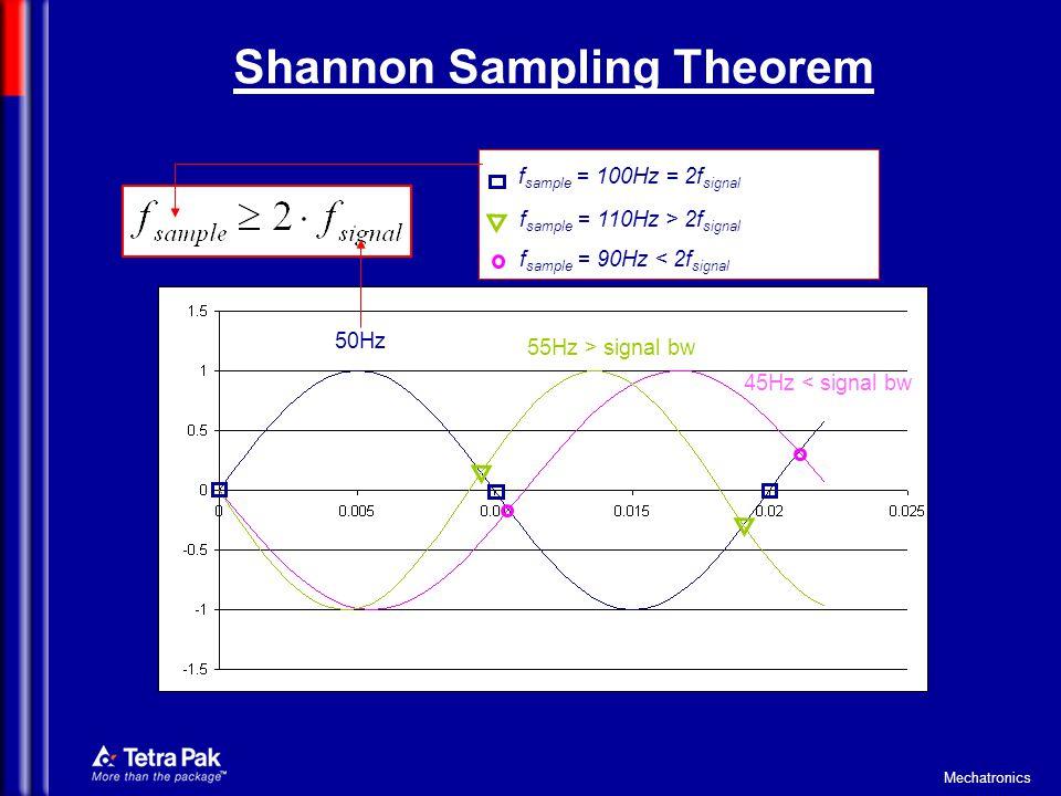 Mechatronics Shannon Sampling Theorem 45Hz < signal bw 55Hz > signal bw 50Hz f sample = 100Hz = 2f signal f sample = 110Hz > 2f signal f sample = 90Hz