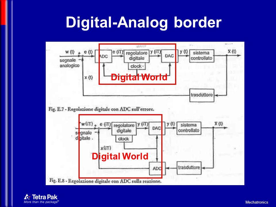 Mechatronics Digital-Analog border Digital World