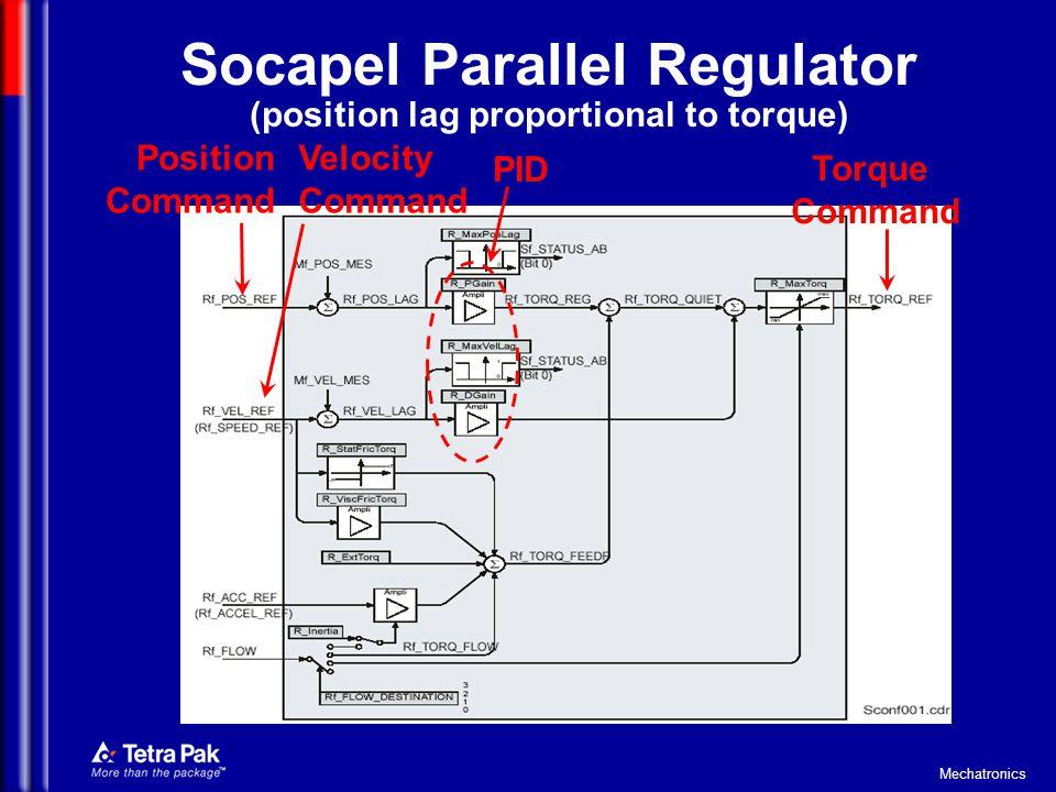 Mechatronics Socapel Parallel Regulator (position lag proportional to torque) Position Command PID Velocity Command Torque Command