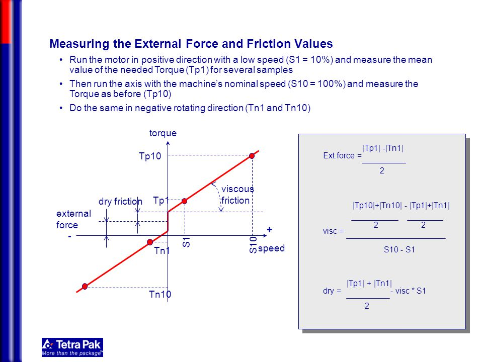 Mechatronics Measuring the External Force and Friction Values speed Ext.force = |Tp1| -|Tn1| 2 visc = |Tp10|+|Tn10| - |Tp1|+|Tn1| 22 S10 - S1 dry = |T