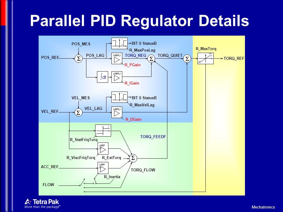 Mechatronics Parallel PID Regulator Details 1 0 AMPLI max min POS_REF POS_MES POS_LAGTORQ_REGTORQ_QUIET TORQ_REF R_MaxPosLag R_PGain R_MaxTorq BIT 0 S