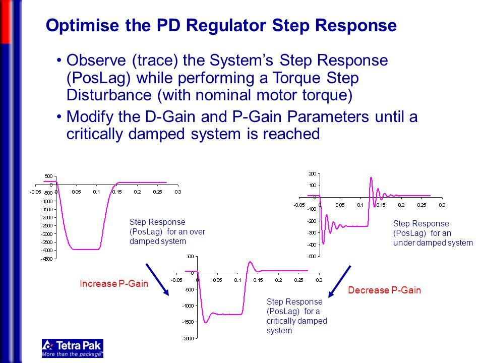 Mechatronics Optimise the PD Regulator Step Response Step Response (PosLag) for a critically damped system Step Response (PosLag) for an over damped s