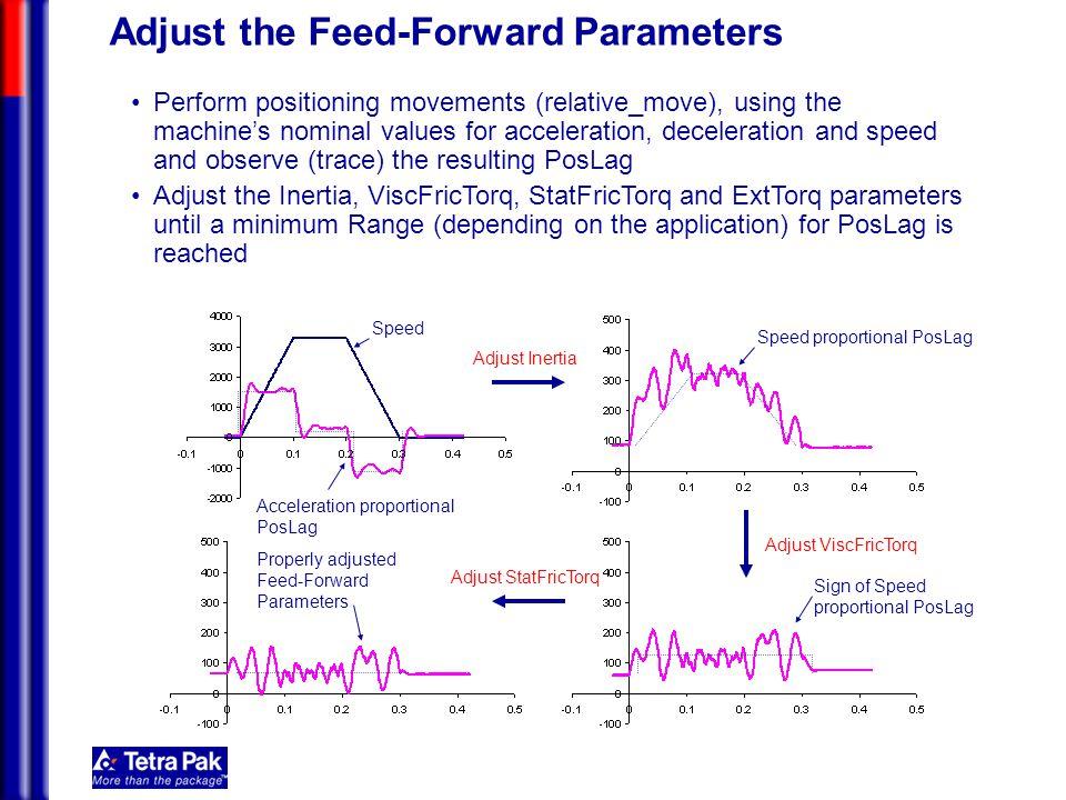 Mechatronics Speed Adjust the Feed-Forward Parameters Adjust Inertia Adjust StatFricTorq Adjust ViscFricTorq Acceleration proportional PosLag Speed pr