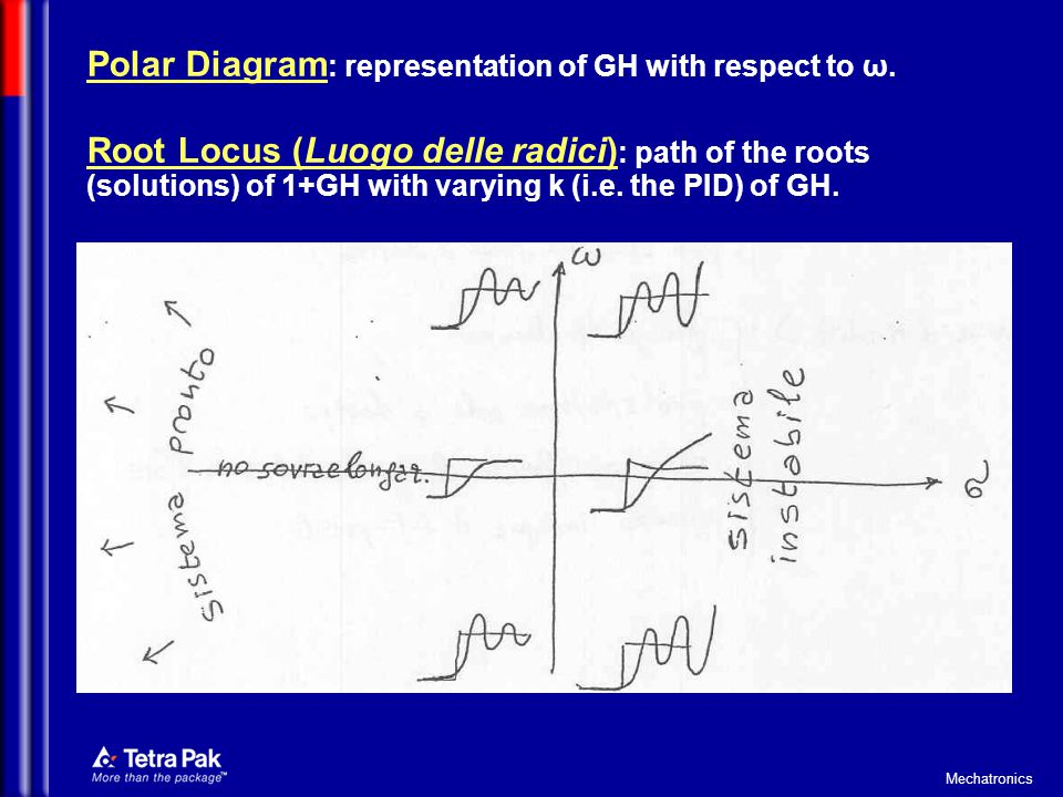Mechatronics Polar Diagram : representation of GH with respect to ω. Root Locus (Luogo delle radici) : path of the roots (solutions) of 1+GH with vary