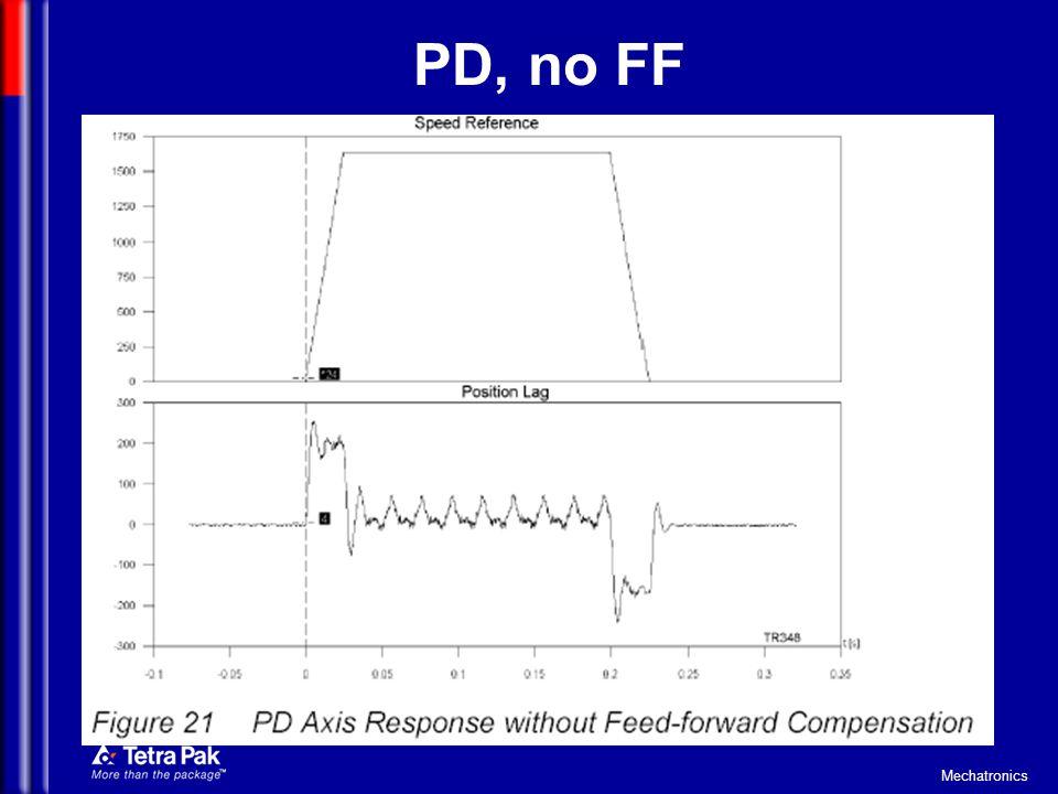 Mechatronics PD, no FF