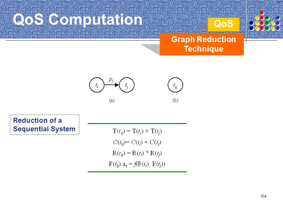104 Graph Reduction Technique QoS Computation Reduction of a Sequential System QoS