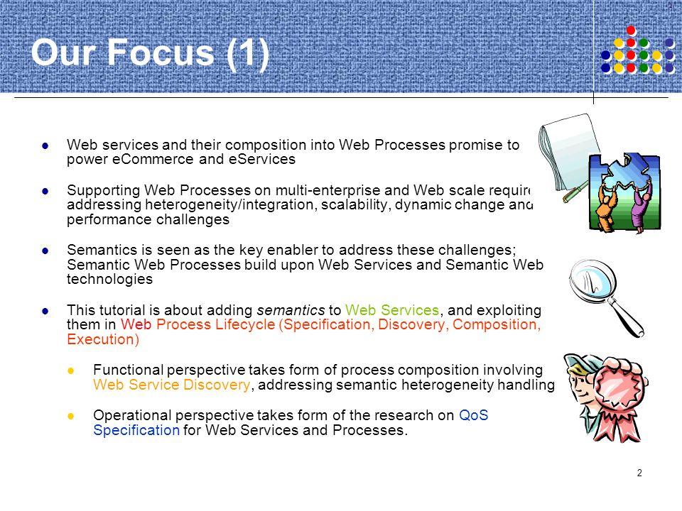 3 3 Semantics Our Focus (2) Web Processes Web Process Composition Web Process QoS Web Service Annotation Web Service Discovery Web Services Web Service QoS
