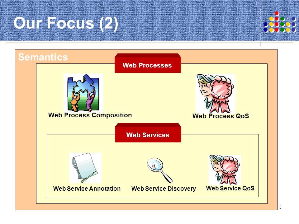 124 Semantic Web Process Design