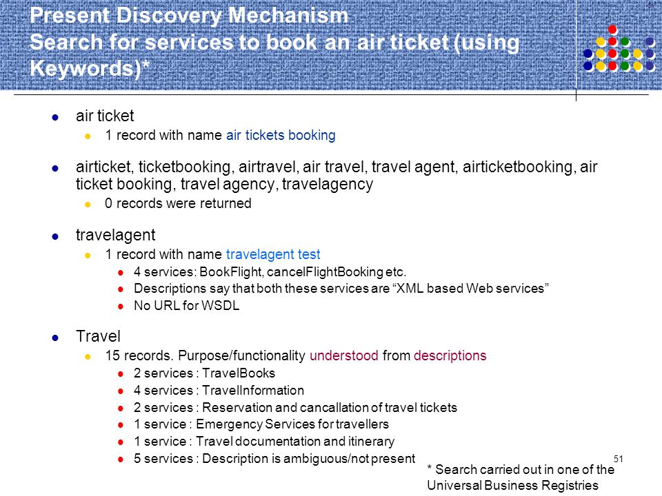 51 air ticket 1 record with name air tickets booking airticket, ticketbooking, airtravel, air travel, travel agent, airticketbooking, air ticket booki