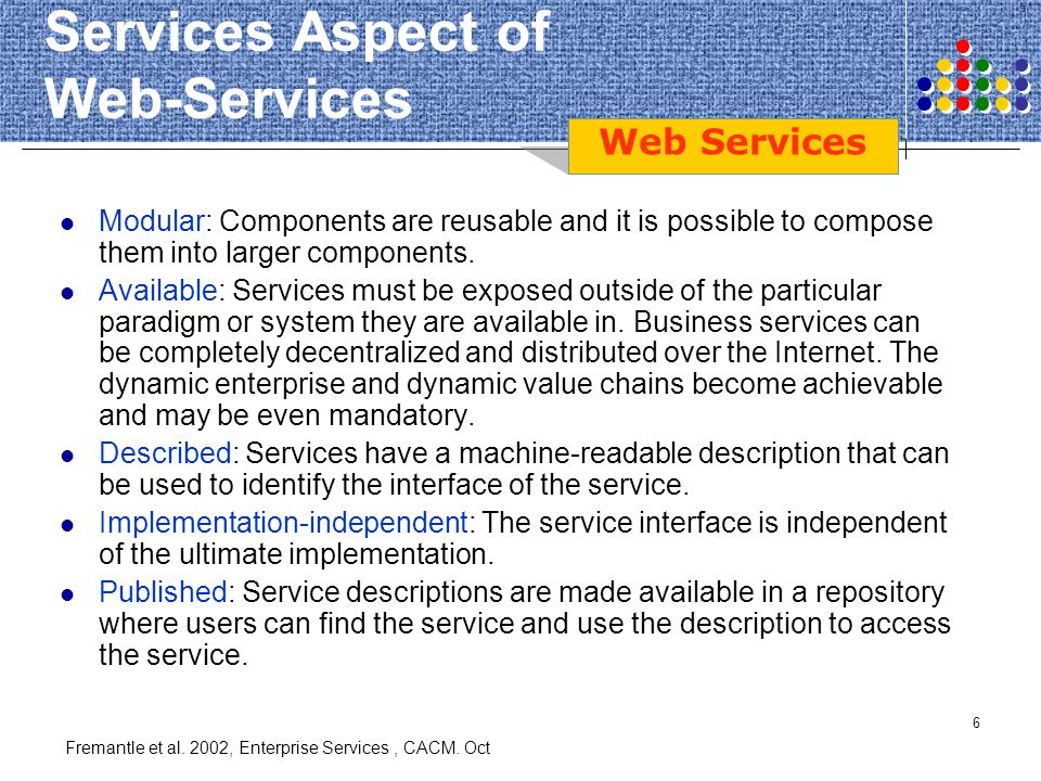 87 Service Profile An example of Inputs and Outputs......