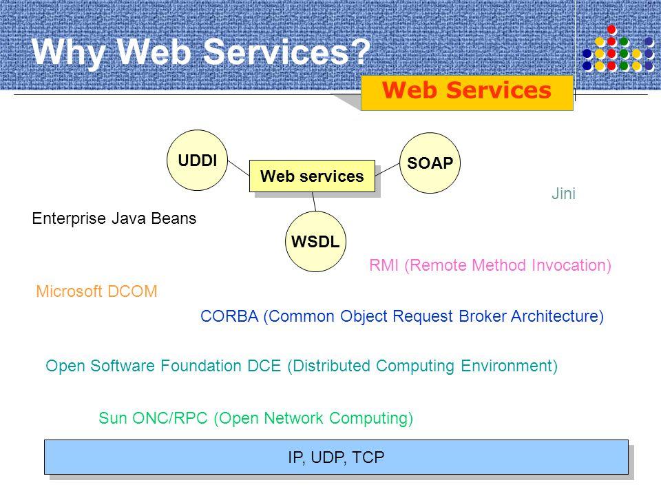 28 Web Process Architecture Semantics WSDL SOAP XML Web service Semantic Annotation DAML-S Associate ontological concepts to Web service descriptions Semantics METEOR-S Adding Semantics to Web Services StandardsAdding Semantics to Web Services Standards, Semantic Annotation of Web ServicesSemantic Annotation of Web Services
