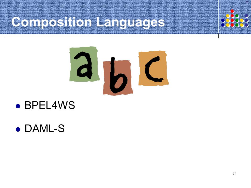 73 Composition Languages BPEL4WS DAML-S