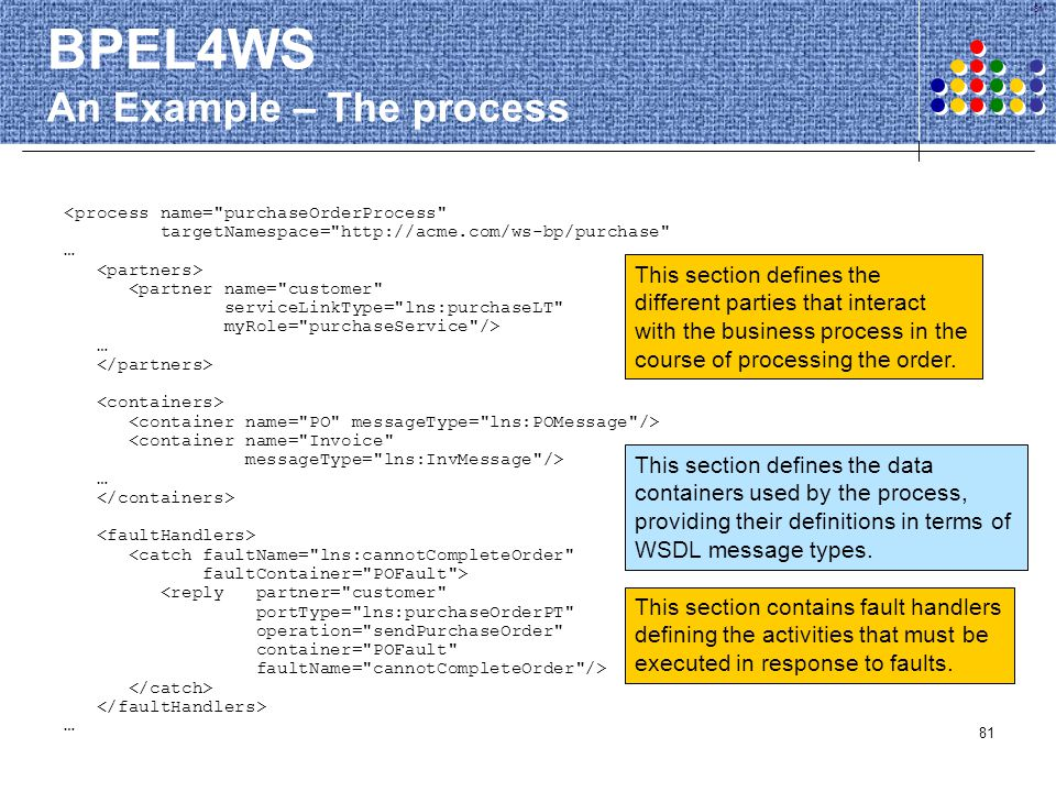 81 BPEL4WS An Example – The process <process name=