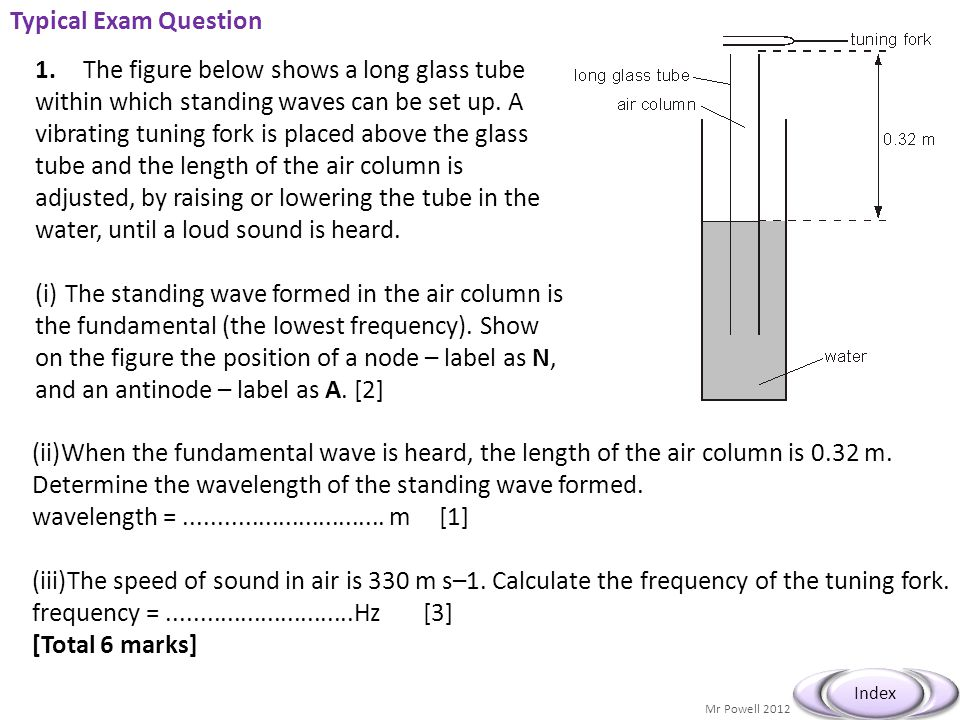 Mr Powell 2012 Index Typical Exam Question (ii)When the fundamental wave is heard, the length of the air column is 0.32 m.