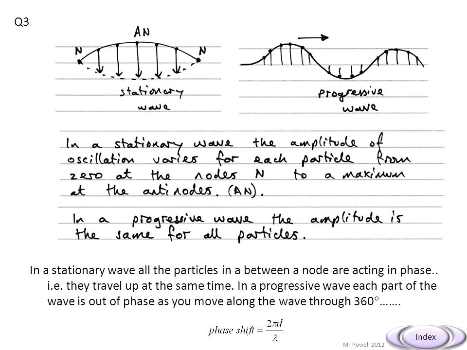 Mr Powell 2012 Index In a stationary wave all the particles in a between a node are acting in phase..