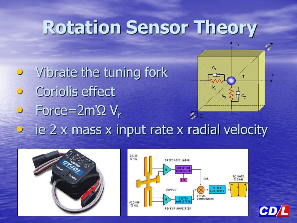 Tilt Sensors Sensor types Sensor types Capacitive Capacitive Accelerometer Accelerometer Dual axis sensors Dual axis sensors MiniTilt MiniTilt MicroTilt MicroTilt Applications Applications