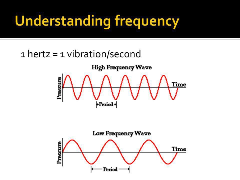1 hertz = 1 vibration/second