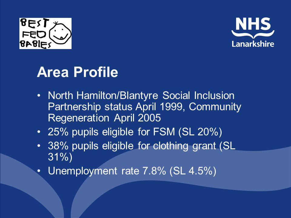 Area Profile North Hamilton/Blantyre Social Inclusion Partnership status April 1999, Community Regeneration April 2005 25% pupils eligible for FSM (SL 20%) 38% pupils eligible for clothing grant (SL 31%) Unemployment rate 7.8% (SL 4.5%)