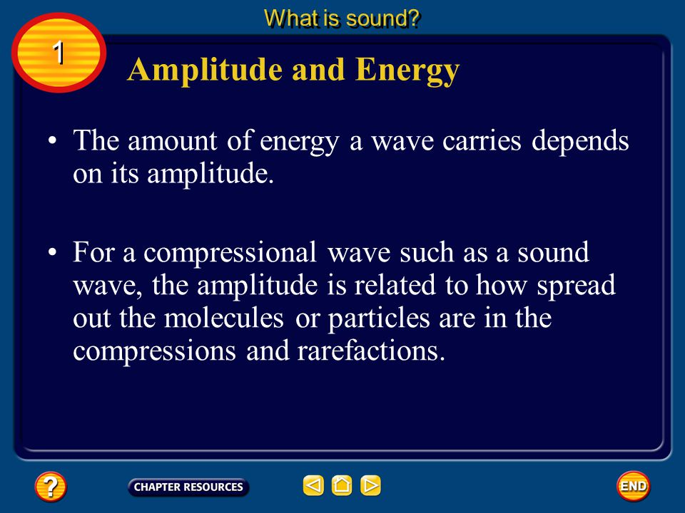 Amplitude and Loudness What is sound? 1 1 Loudness is the human perception of how much energy a sound wave carries. Not all sound waves with the same