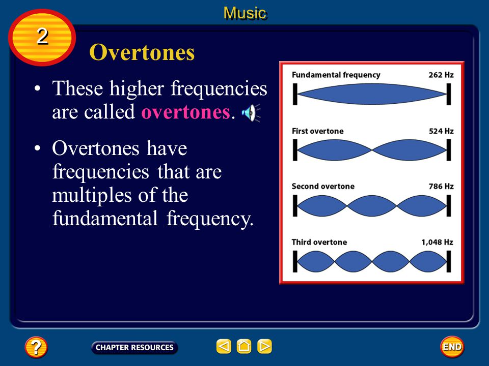 Overtones If you play a single note on a guitar, the pitch that you hear is the lowest frequency produced by the vibrating string. Music 2 2 The lowes