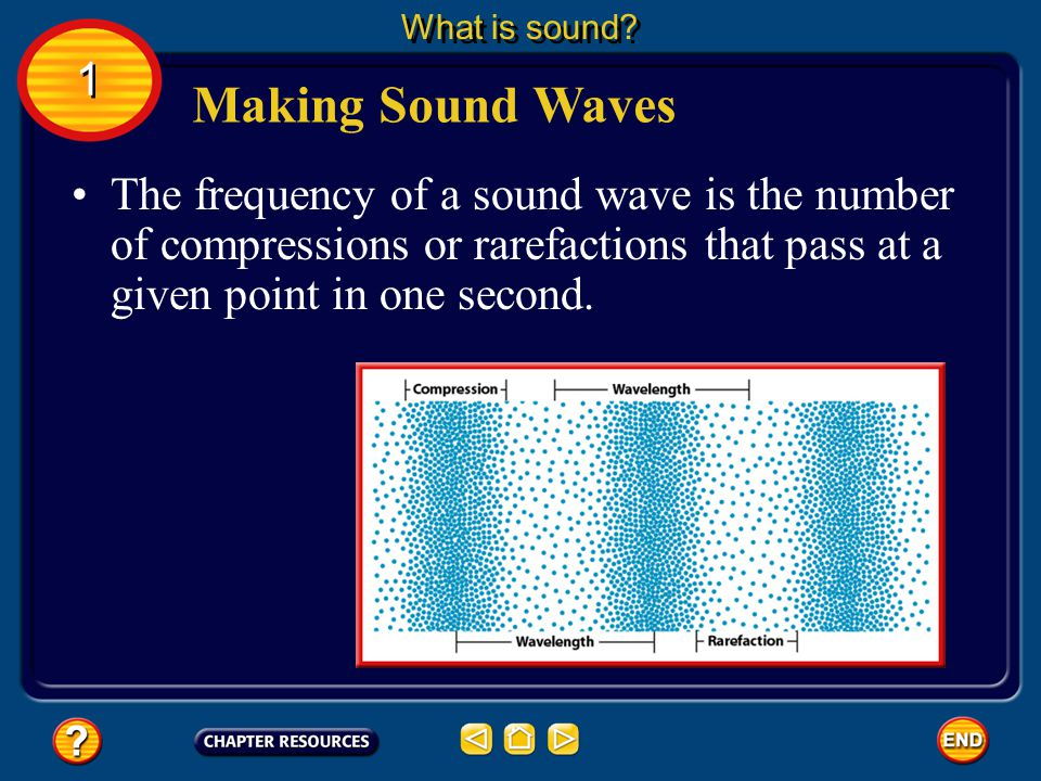Making Sound Waves What is sound.