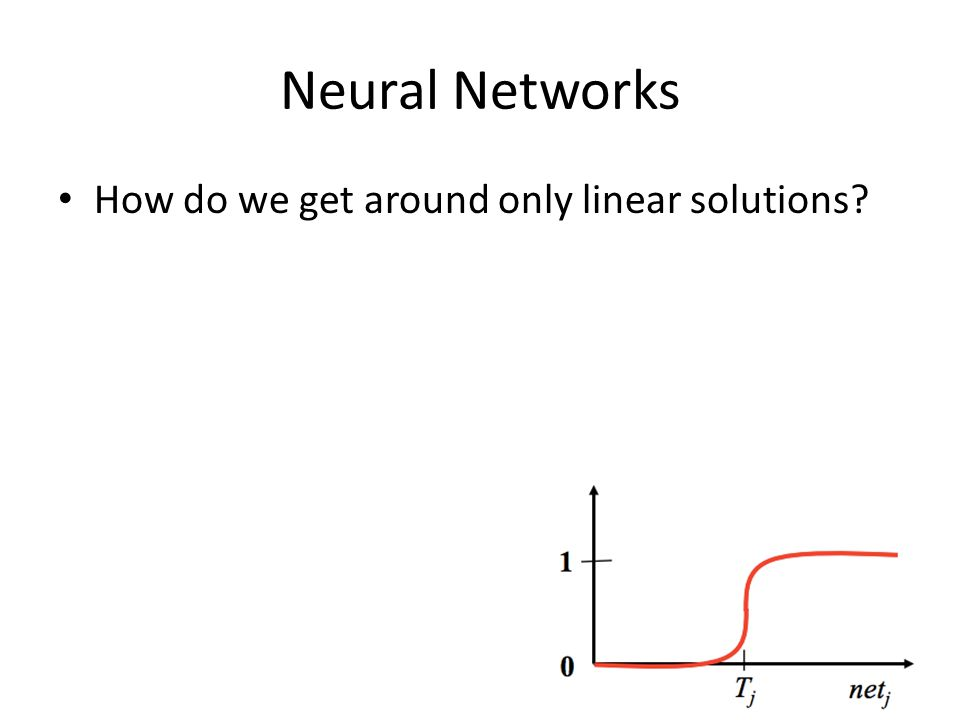 Neural Networks How do we get around only linear solutions