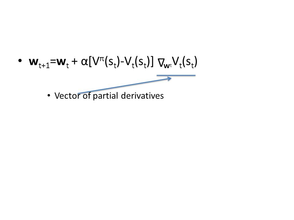 w t+1 =w t + α[V π (s t )-V t (s t )] w t V t (s t ) Vector of partial derivatives Δ