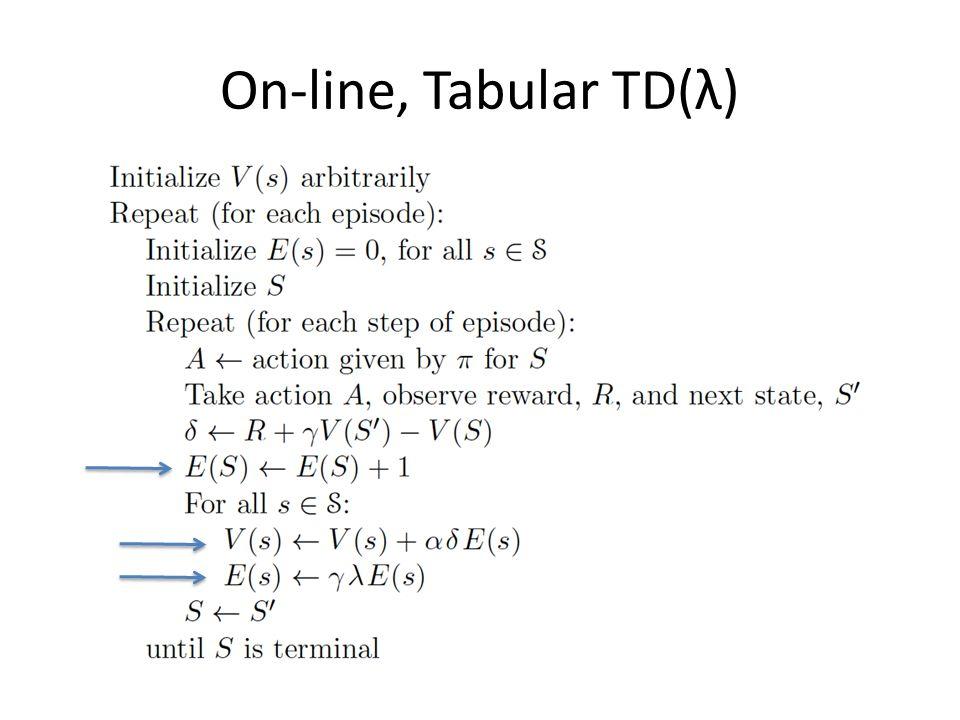 On-line, Tabular TD(λ)