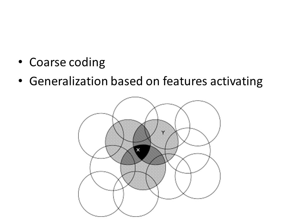Coarse coding Generalization based on features activating