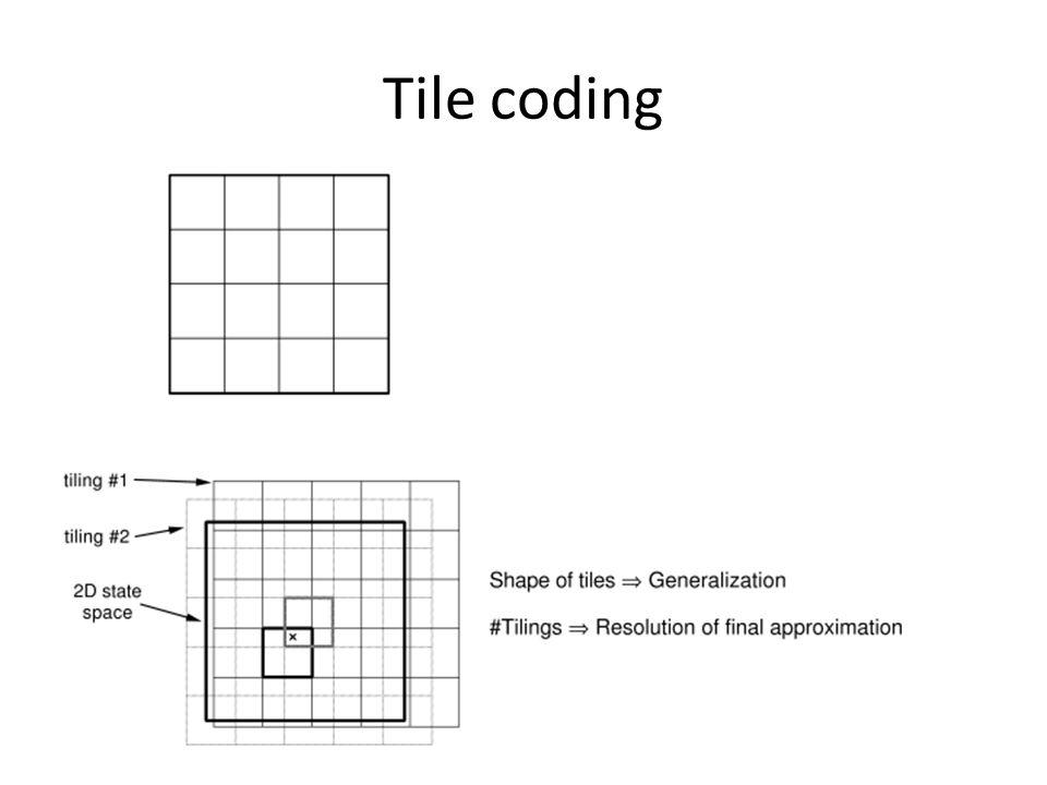 Tile coding