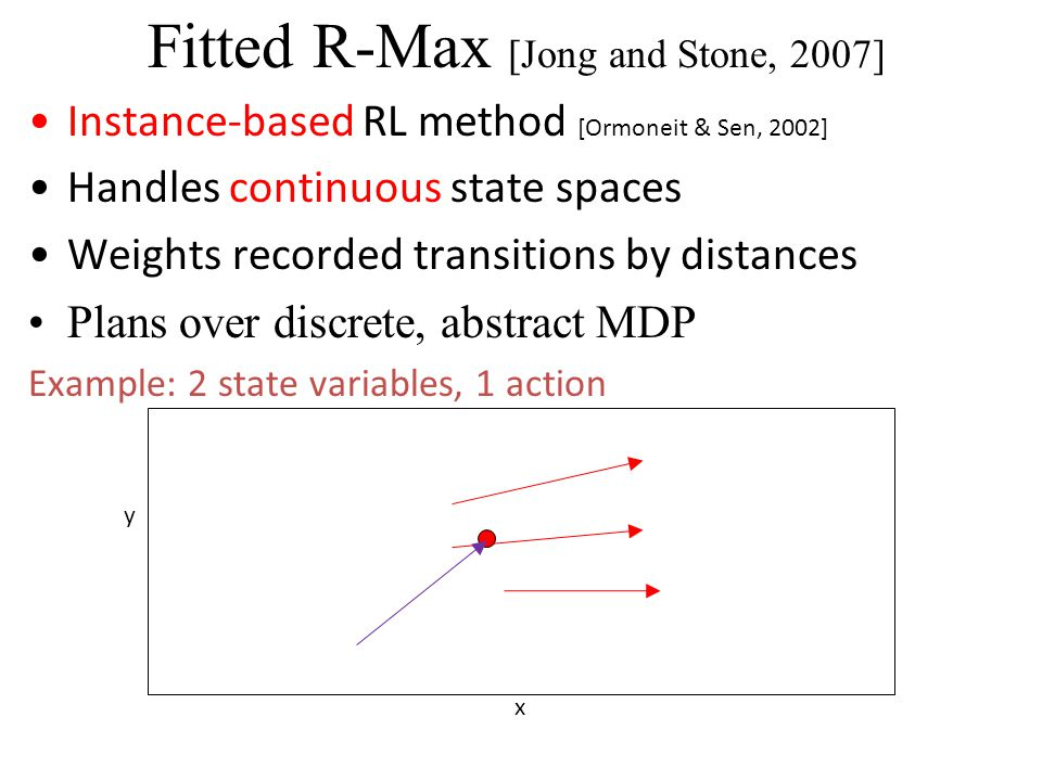 Fitted R-Max [Jong and Stone, 2007] x y Instance-based RL method [Ormoneit & Sen, 2002] Handles continuous state spaces Weights recorded transitions by distances Plans over discrete, abstract MDP Example: 2 state variables, 1 action