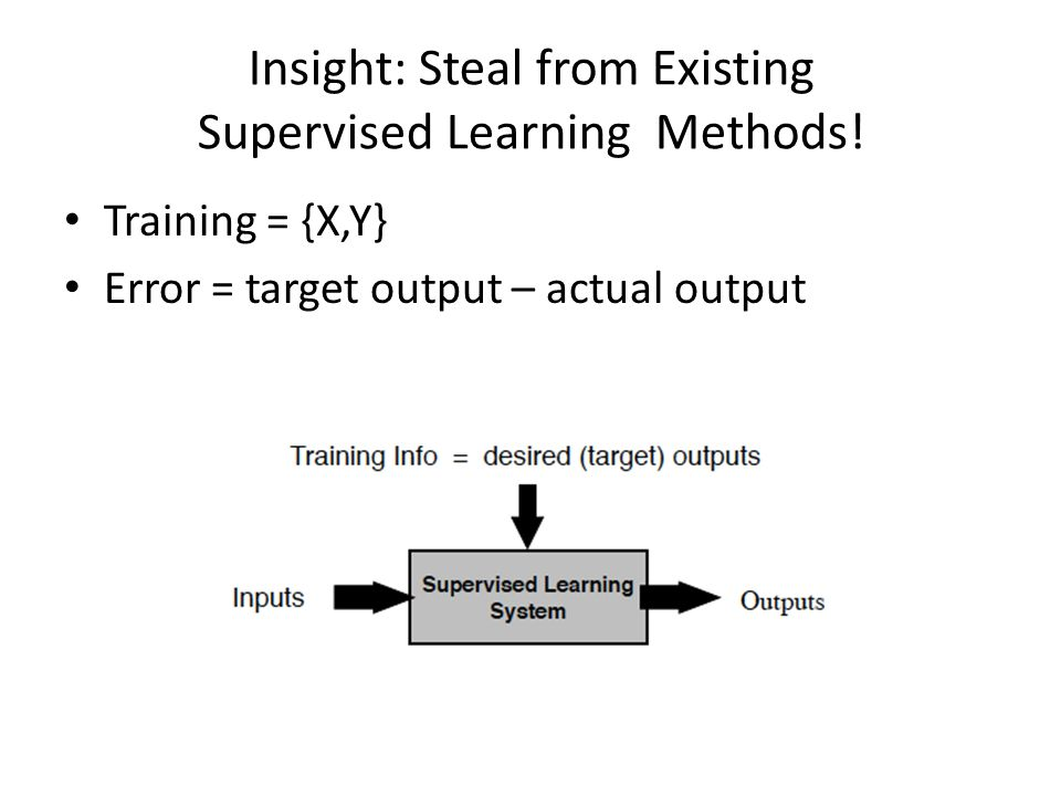 Insight: Steal from Existing Supervised Learning Methods.