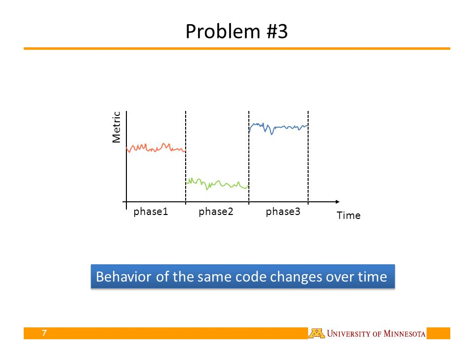 Problem #3 7 Time phase1phase2 Metric phase3 Behavior of the same code changes over time