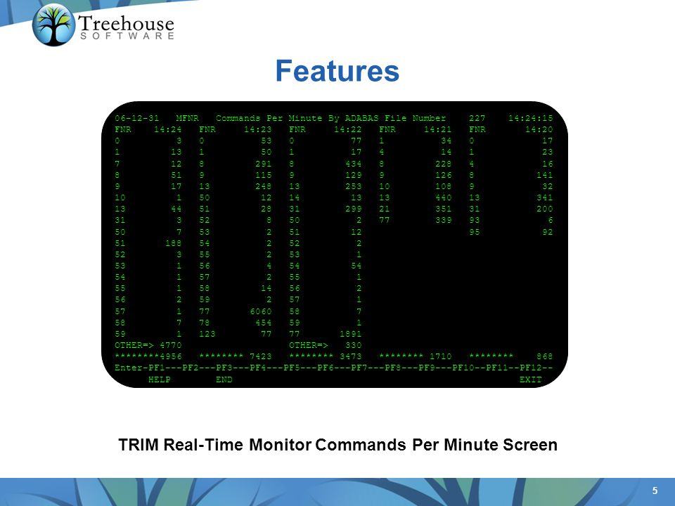 5 Features TRIM Real-Time Monitor Commands Per Minute Screen 06-12-31 MFNR Commands Per Minute By ADABAS File Number 227 14:24:15 FNR 14:24 FNR 14:23 FNR 14:22 FNR 14:21 FNR 14:20 0 3 0 53 0 77 1 34 0 17 1 13 1 50 1 17 4 14 1 23 7 12 8 291 8 434 8 228 4 16 8 51 9 115 9 129 9 126 8 141 9 17 13 248 13 253 10 108 9 32 10 1 50 12 14 13 13 440 13 341 13 44 51 28 31 299 21 351 31 200 31 3 52 8 50 2 77 339 93 6 50 7 53 2 51 12 95 92 51 188 54 2 52 2 52 3 55 2 53 1 53 1 56 4 54 54 54 1 57 2 55 1 55 1 58 14 56 2 56 2 59 2 57 1 57 1 77 6060 58 7 58 7 78 454 59 1 59 1 123 77 77 1891 OTHER=> 4770 OTHER=> 330 ********4956 ******** 7423 ******** 3473 ******** 1710 ******** 868 Enter-PF1---PF2---PF3---PF4---PF5---PF6---PF7---PF8---PF9---PF10--PF11--PF12-- HELP END EXIT