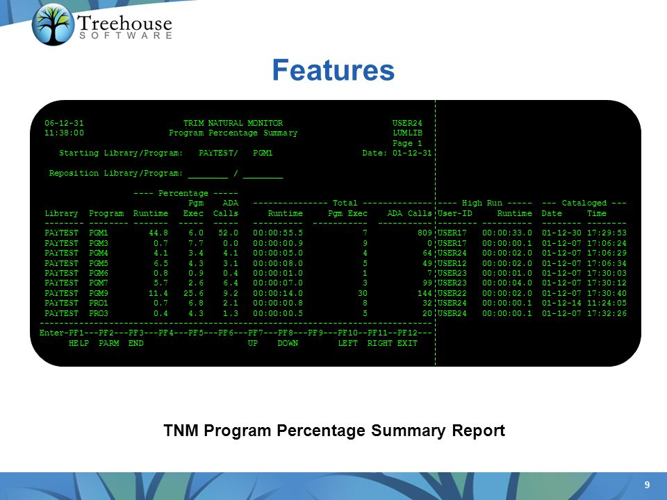 9 Features TNM Program Percentage Summary Report 06-12-31 TRIM NATURAL MONITOR USER24 11:38:00 Program Percentage Summary LUMLIB Page 1 Starting Libra