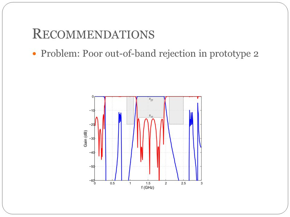 R ECOMMENDATIONS Problem: Poor out-of-band rejection in prototype 2